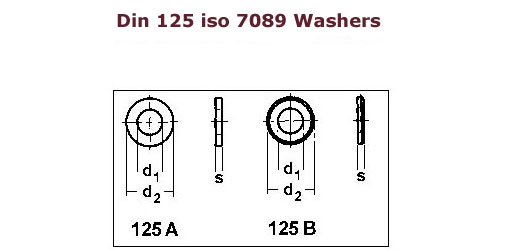 brass washers manufacturers din 125 brass washers din 125 copper washers iso 7089 brass copper. Black Bedroom Furniture Sets. Home Design Ideas